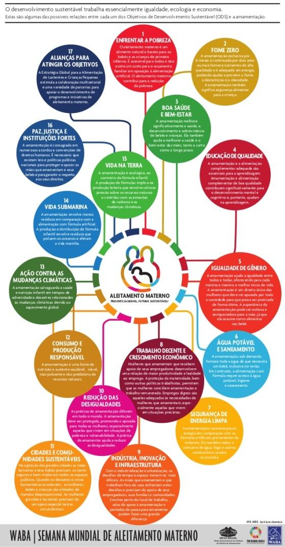 waba-poster-da-smam-2016-com-os-ods-objetivos-do-desenvolvimento-sustentvel-1-638