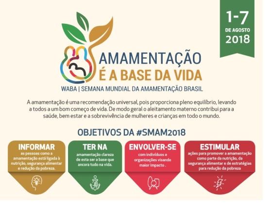 SMAM 2018